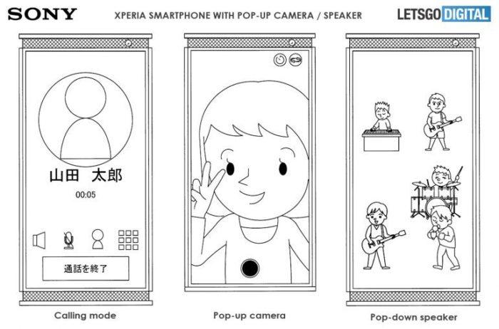 Патент Sony показал телефон Xperia со всплывающими динамиками