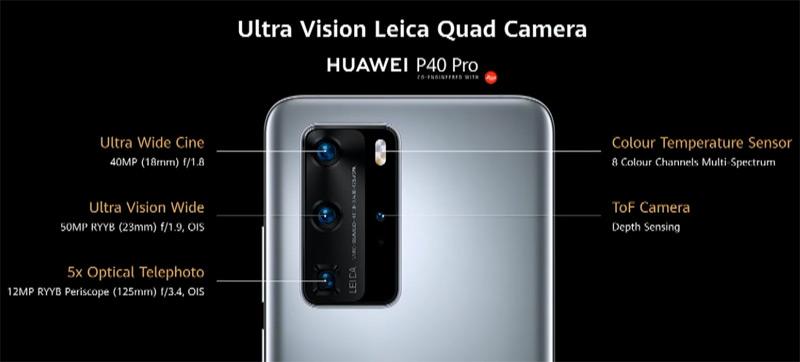 Набор камер Huawei P40 Pro