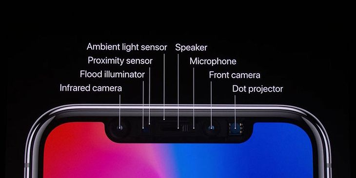 ToF-камера як датчик біометрії