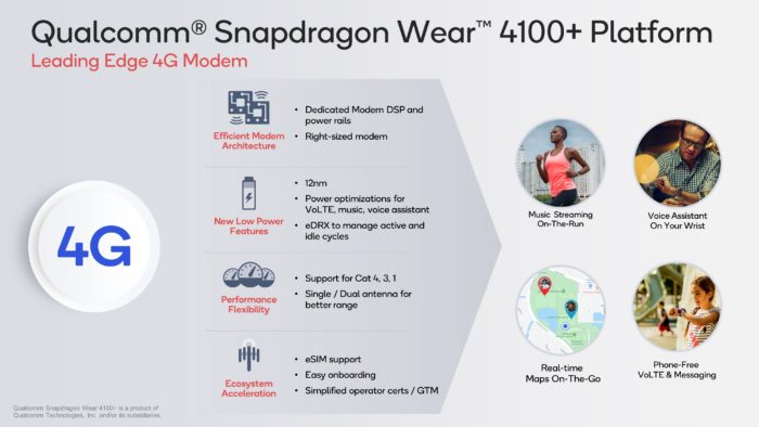Qualcomm Snapdragon Wear 4100+ Leading Edge 4G Modem