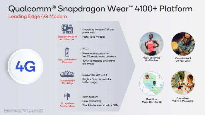 Qualcomm представила новые чипы Snapdragon Wear 4100 для смарт-часов