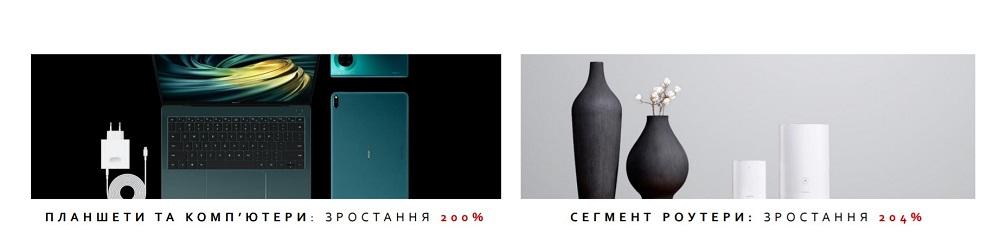 рост доли Huawei на рынке Украины