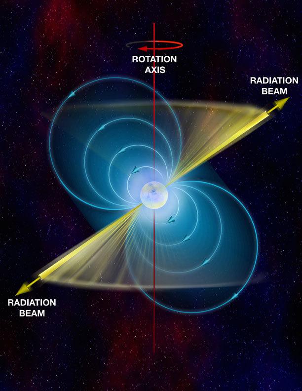 """Вчені почали використовувати пульсари як """"космічні маяки"""""""