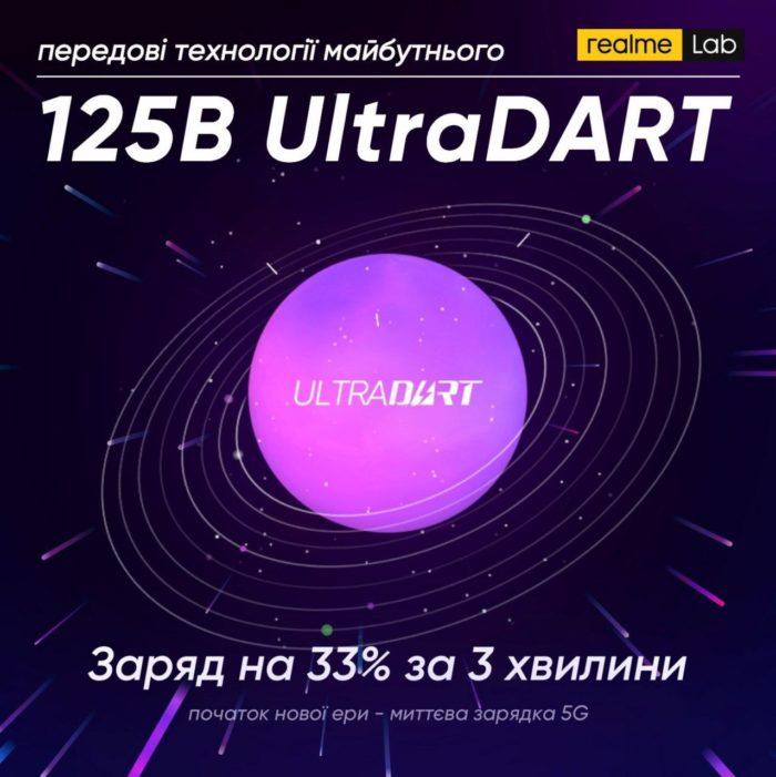 125W UltraDART