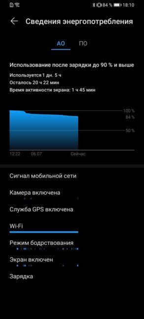 Автономность Huawei Y6p