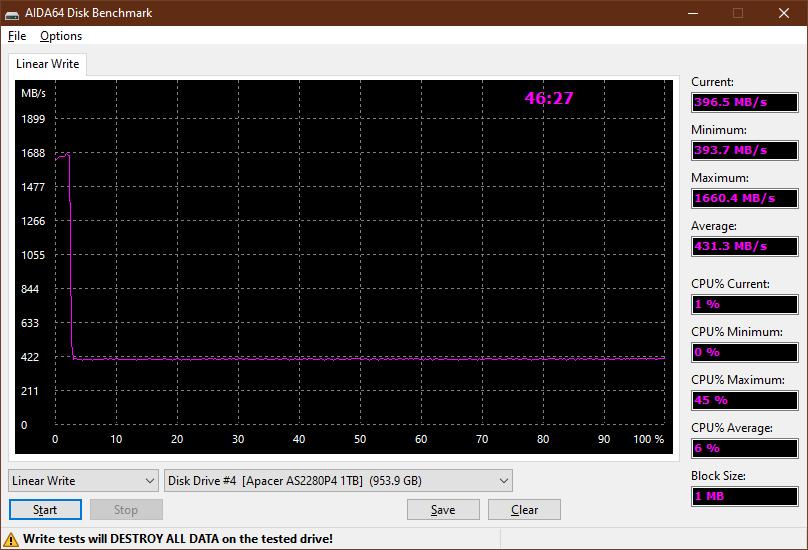 Apacer AS2280P4 1TB