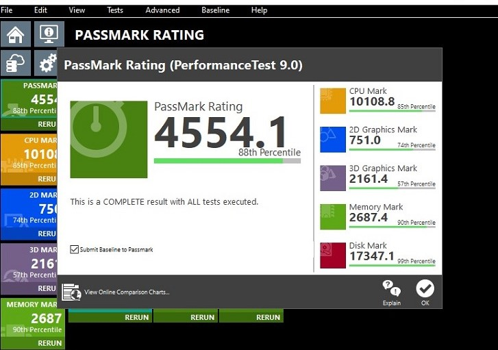 ASUS ZenBook 13 (UX325) Tests
