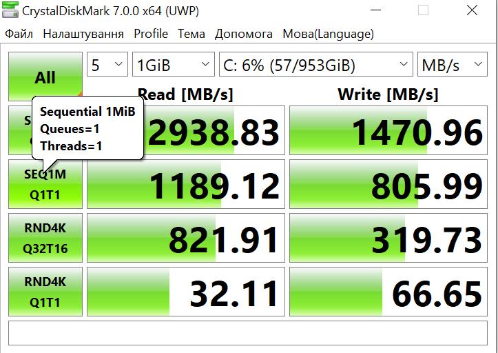 ASUS ZenBook 13 (UX325) CrystalDiskMark