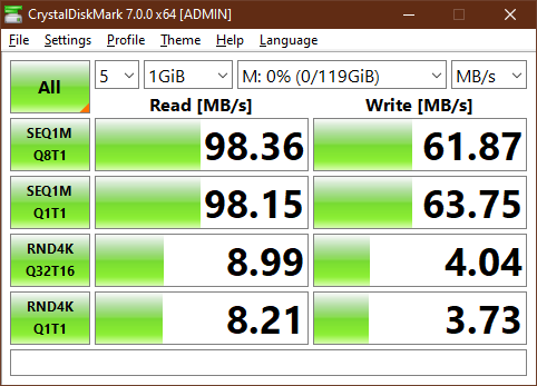 IRDM microSD V30 128GB test