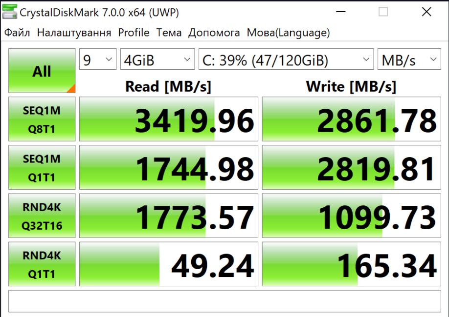 Huawei MateBook X Pro 2020 - CrystalDiskMark