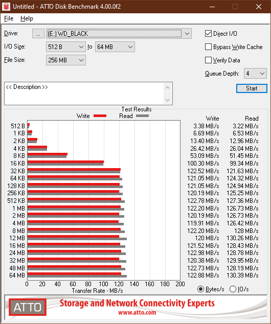 WD Black P10 4TB test