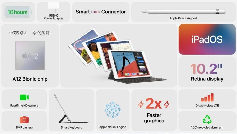 Apple iPad 8-gen