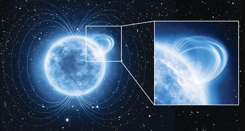 магнетари нейтрино