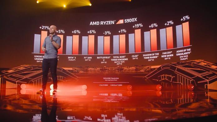 AMD Ryzen 5000 Vermeer