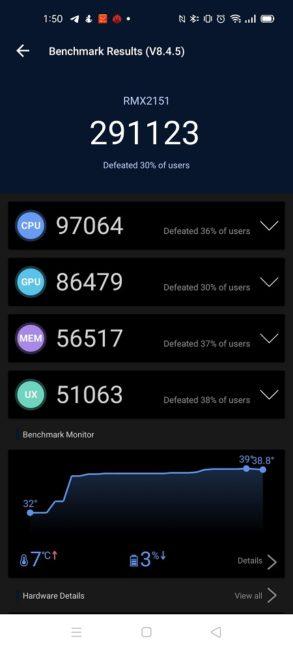 Realme 7 Benchmarks