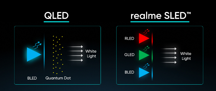Realme Smart TV SLED 4K