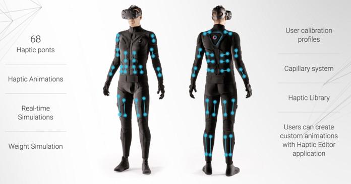 VR Teslasuit