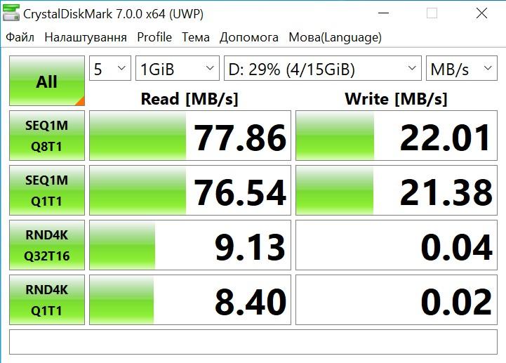 ASUS RT-AX82U USB Speed Test
