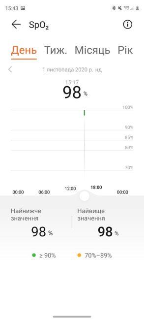 Huawei Health: Watch GT 2 Pro