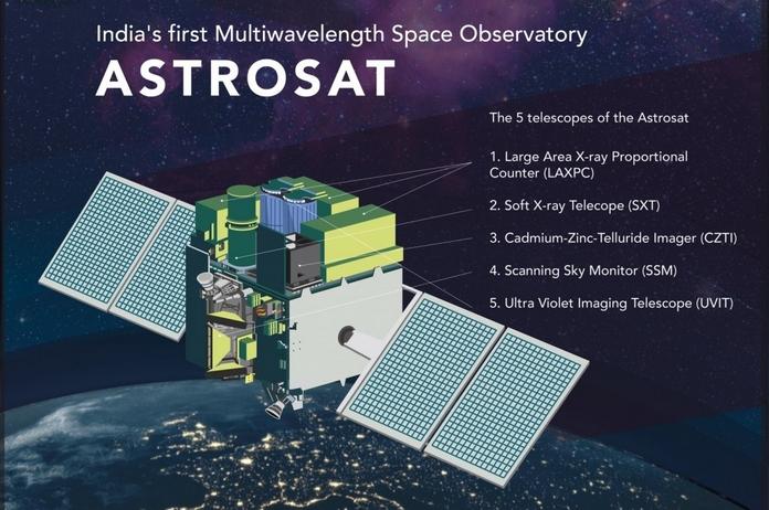Космічний апарат AstroSat