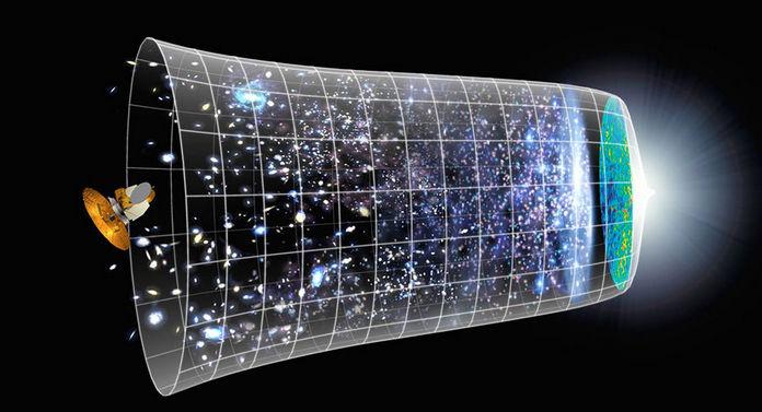 Інфляційна модель Всесвіту