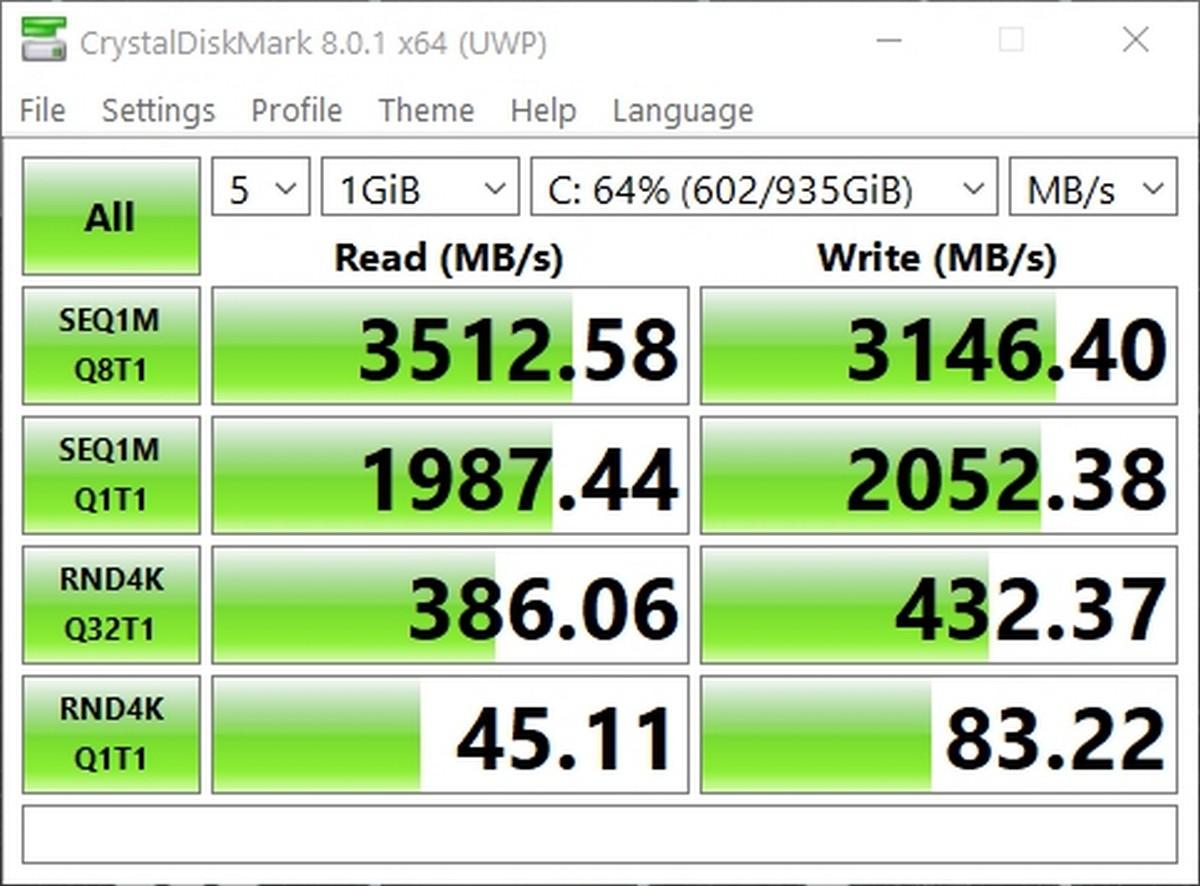 ASUS TUF Dash F15 SSD Test