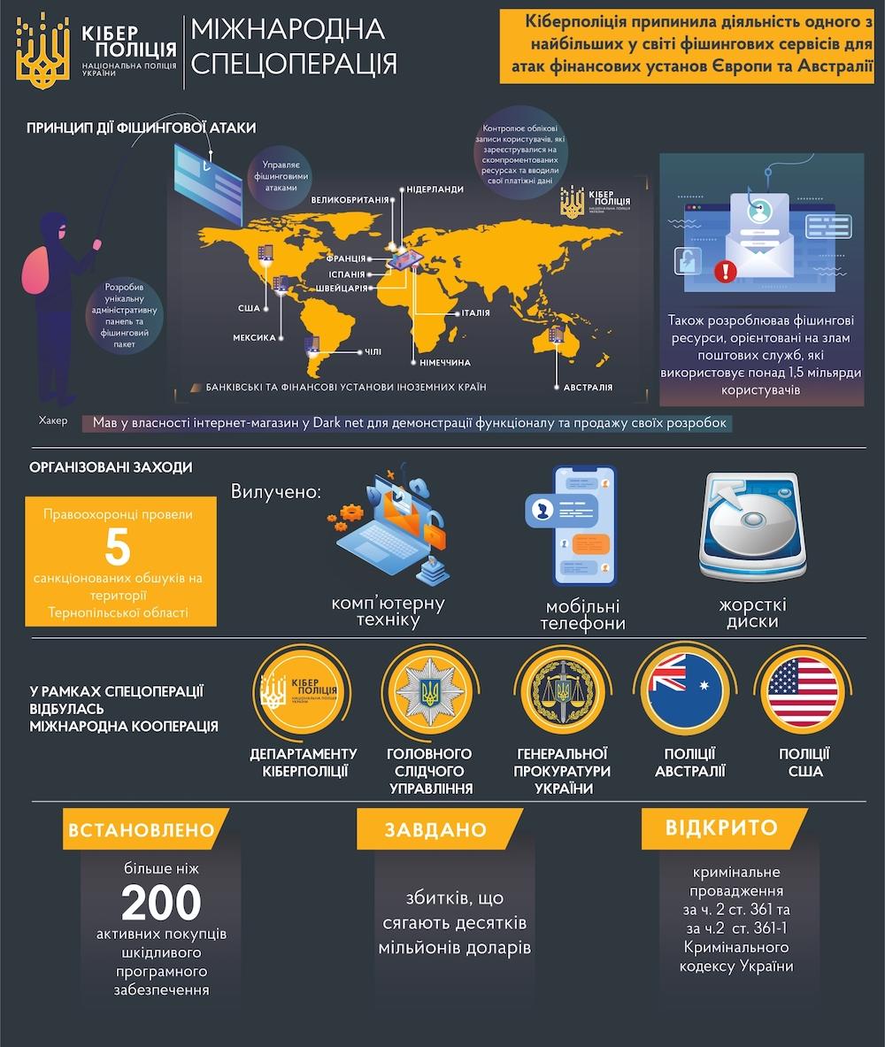 uPanel Cyberpolice Info