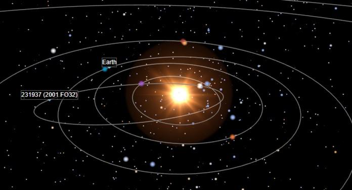 астероїд 231937 (2001 FO32)