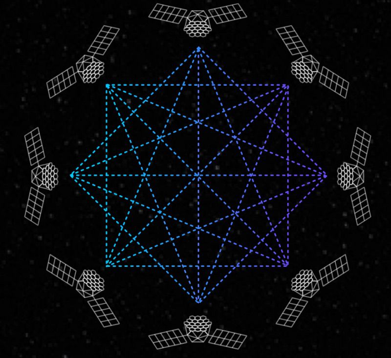 Satellites Mesh