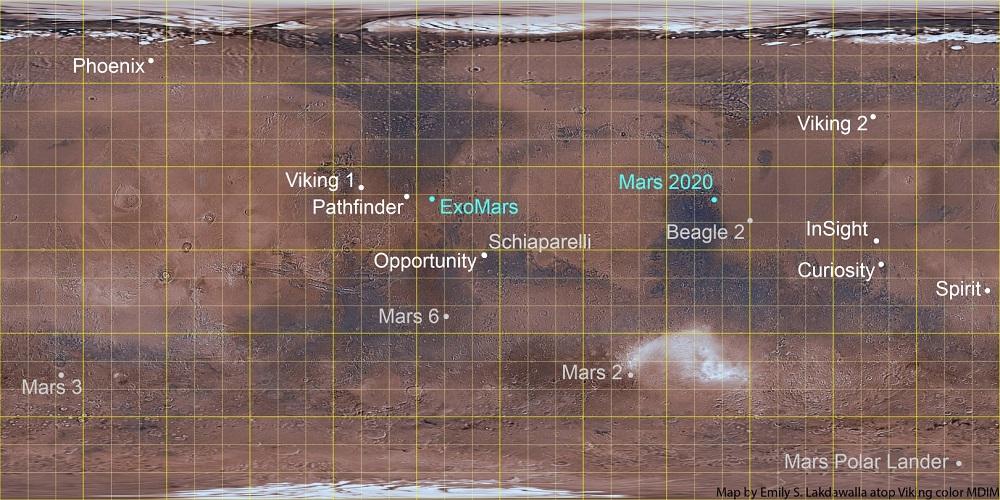 Попередні марсіанські місії