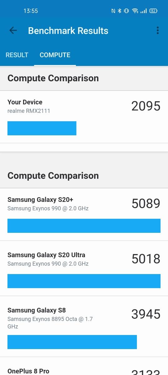 Realme 7 5G Benchmarks Test