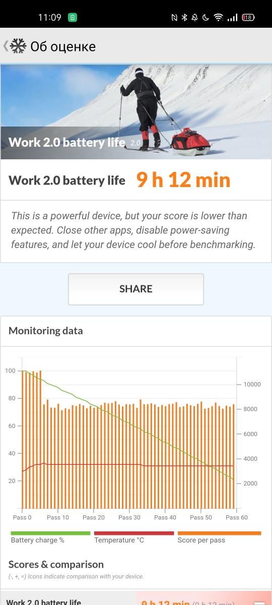 Realme 7 5G Battery