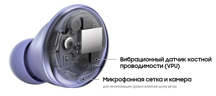 Samsung Galaxy Buds Pro VPU