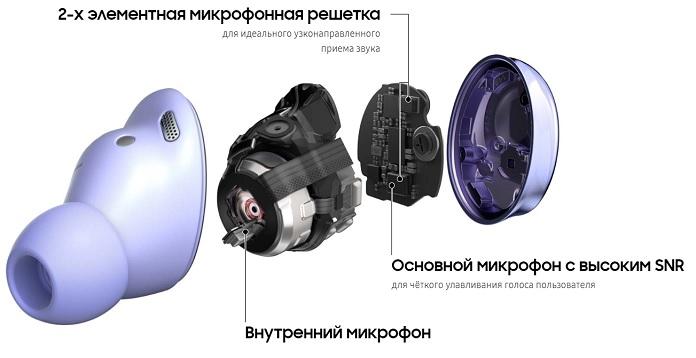 Samsung Galaxy Buds Pro mics