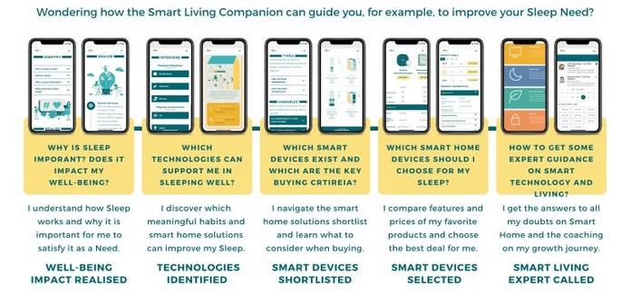 Smart Home Need platform