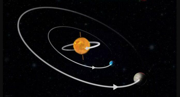 протопланетарна система