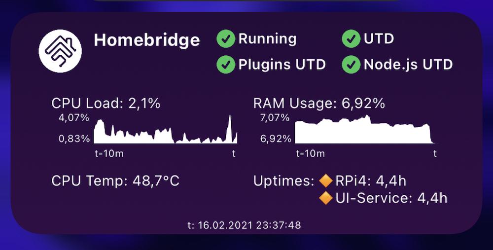 Raspberry Pi Homebridge Status Widget