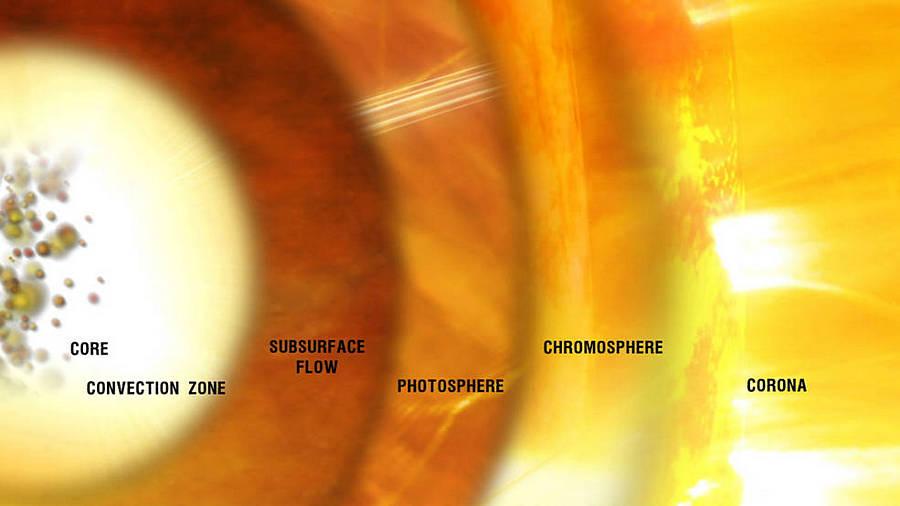 карта магнітного поля Сонця