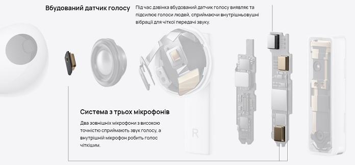 Внутрішній мікрофон Huawei FreeBuds Pro