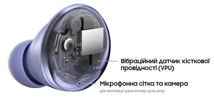 Сенсор кісткової провідності (VPU) Samsung Galaxy Buds Pro