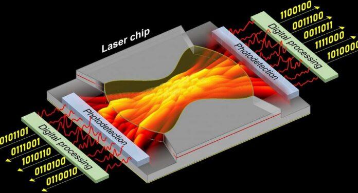 лазерна схема NTU