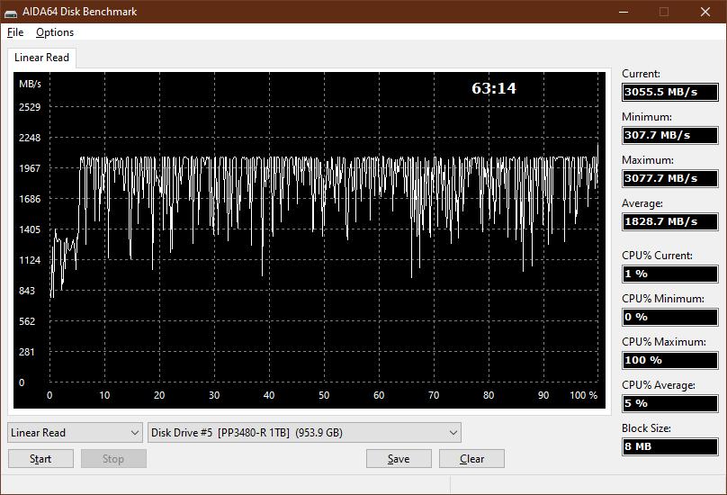 Apacer PP3480 1TB
