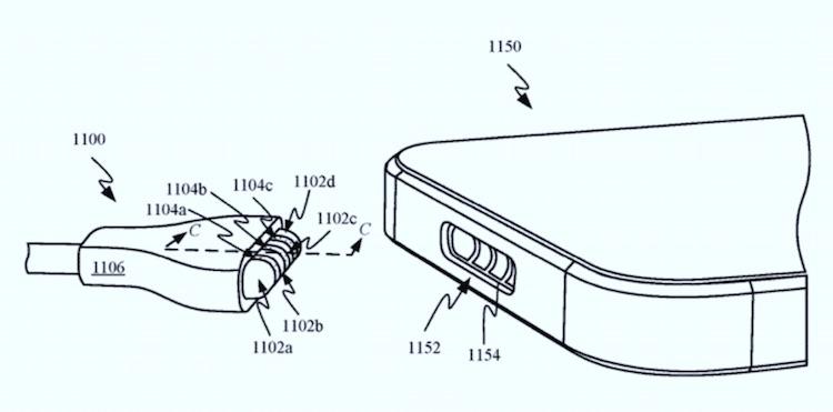 Apple New Port Patent
