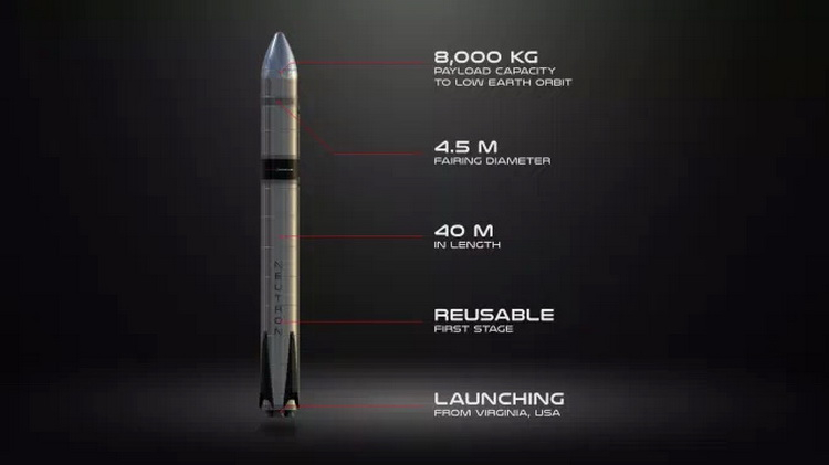 Rocket Lab Neutron