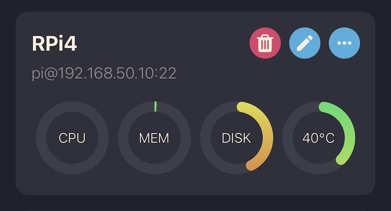 Raspberry Pi resource usage