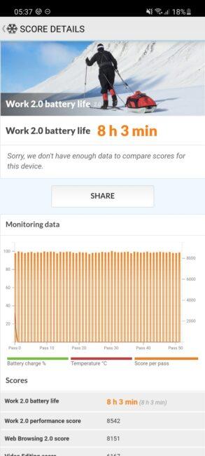 Samsung Galaxy A52 - Battery