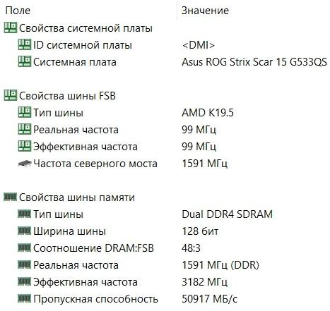 ASUS ROG Strix SCAR 15 G533 - RAM