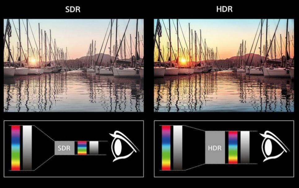 Приклад HDR
