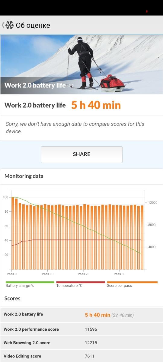 Xiaomi Mi 11 - Battery