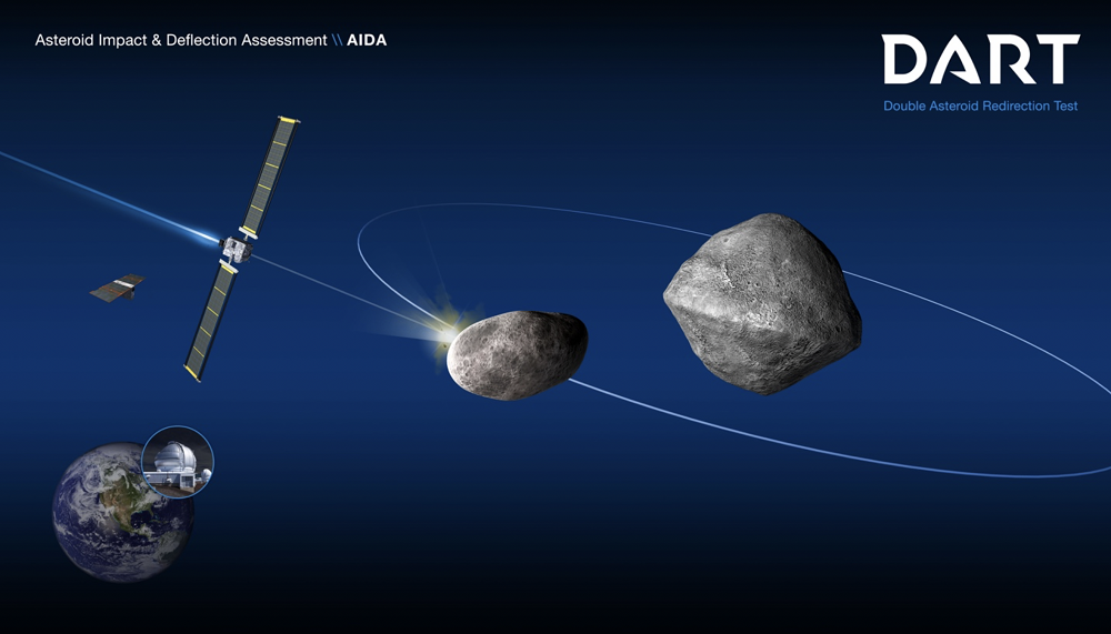 Миссия Double Asteroid Redirection Test (DART)